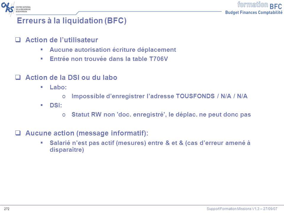 Support Formation Missions V1.3 – 27/09/07 272 Erreurs à la liquidation (BFC) Action de lutilisateur Aucune autorisation écriture déplacement Entrée n