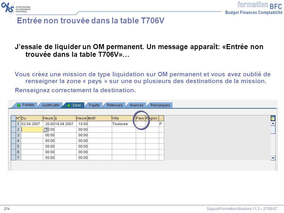 Support Formation Missions V1.3 – 27/09/07 274 Entrée non trouvée dans la table T706V Jessaie de liquider un OM permanent. Un message apparaît: «Entré