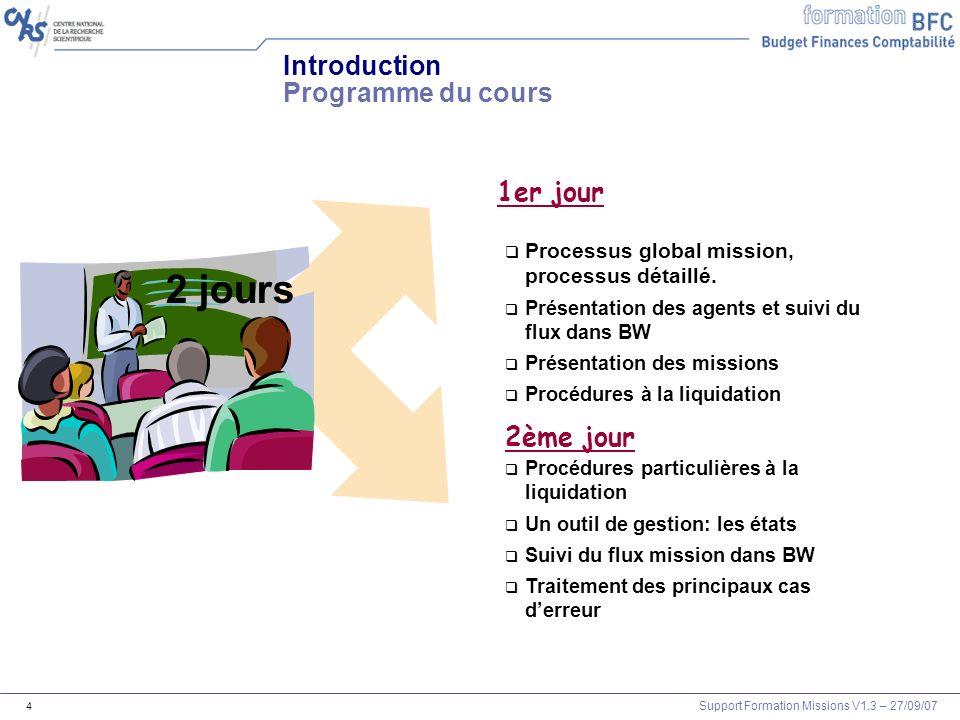Support Formation Missions V1.3 – 27/09/07 4 Introduction Programme du cours Processus global mission, processus détaillé. Présentation des agents et