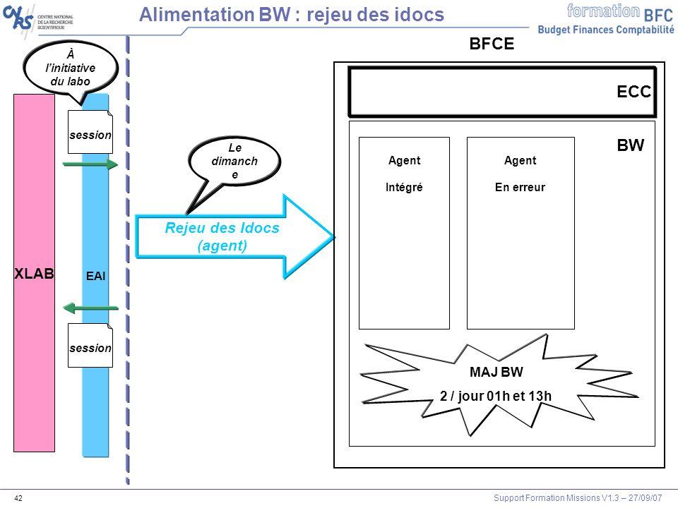 Support Formation Missions V1.3 – 27/09/07 42 XLAB EAI session BFCE Alimentation BW : rejeu des idocs session À linitiative du labo BW Rejeu des Idocs