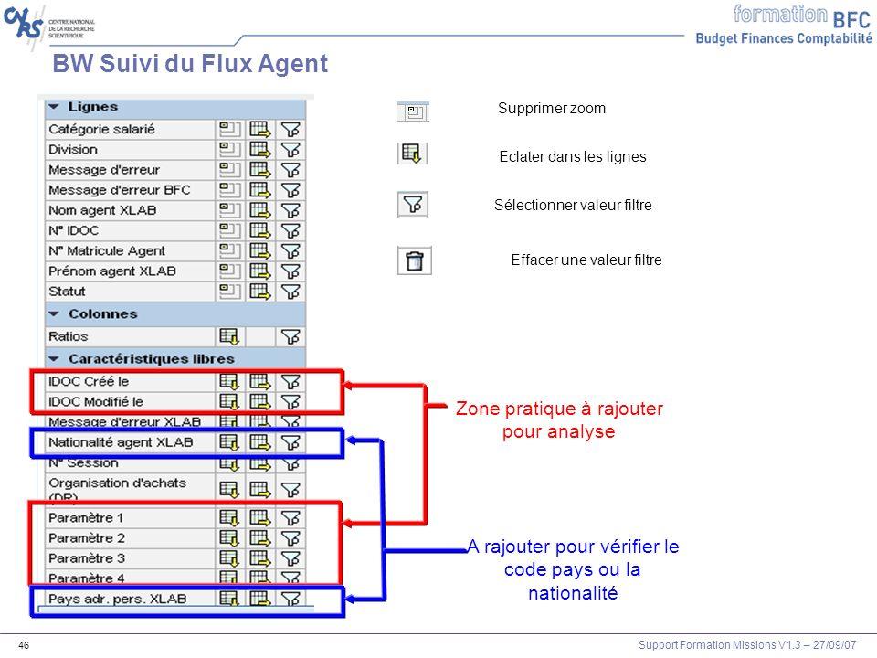 Support Formation Missions V1.3 – 27/09/07 46 BW Suivi du Flux Agent Supprimer zoom Eclater dans les lignes Sélectionner valeur filtre Zone pratique à