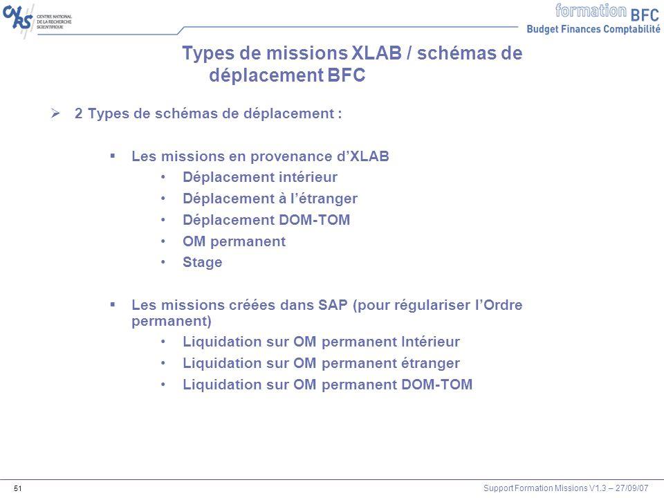 Support Formation Missions V1.3 – 27/09/07 51 Types de missions XLAB / schémas de déplacement BFC 2 Types de schémas de déplacement : Les missions en