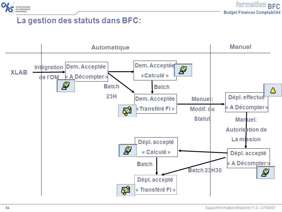 Support Formation Missions V1.3 – 27/09/07 54 La gestion des statuts dans BFC: XLAB Intégration de lOM Automatique Manuel Dem. Acceptée « A Décompter