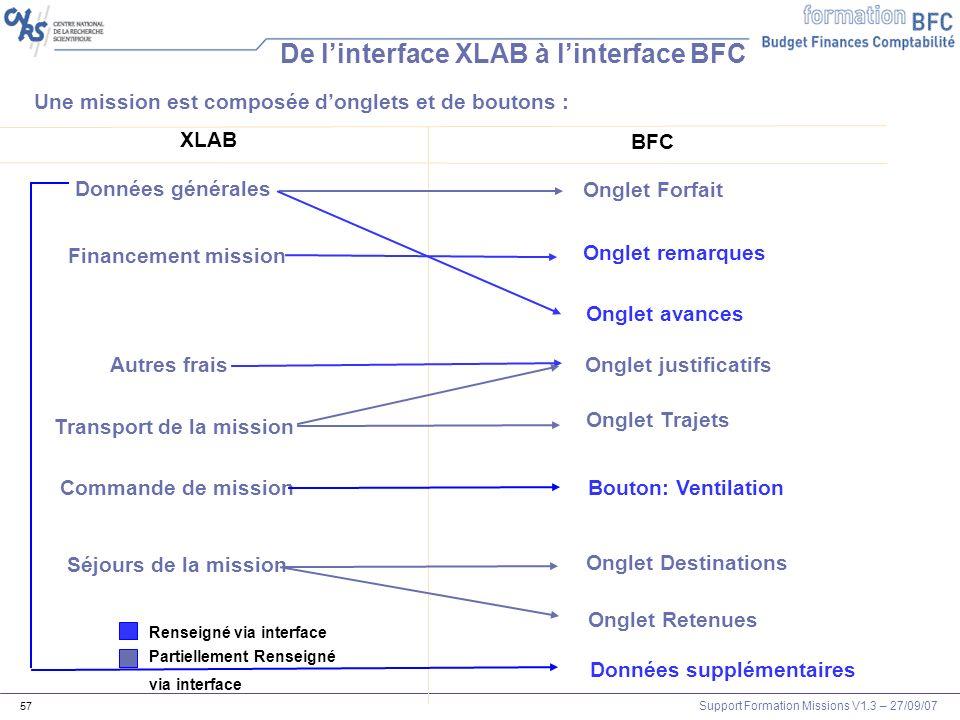 Support Formation Missions V1.3 – 27/09/07 57 De linterface XLAB à linterface BFC Une mission est composée donglets et de boutons : XLAB BFC Données g