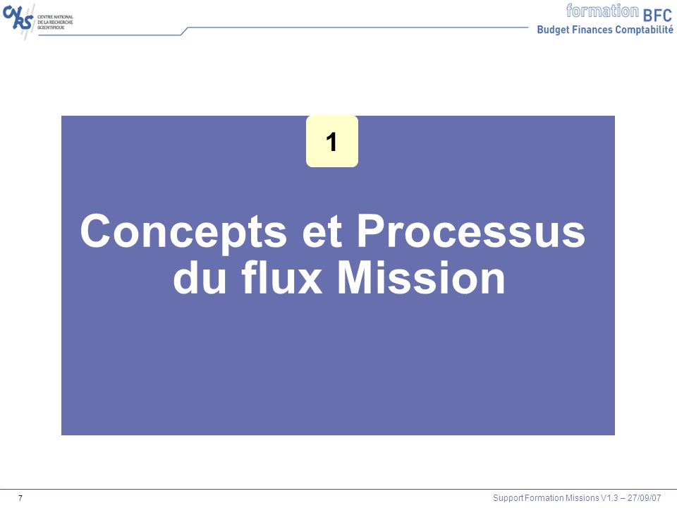 Support Formation Missions V1.3 – 27/09/07 108 Exercice 1 : Liquidation classique dune mission (2/3) 1/ Lagent X vient de rentrer de mission, vous devez liquider cette mission pour lagent qui vous a été affecté : - modifiez le statut de déplacement de cette mission.