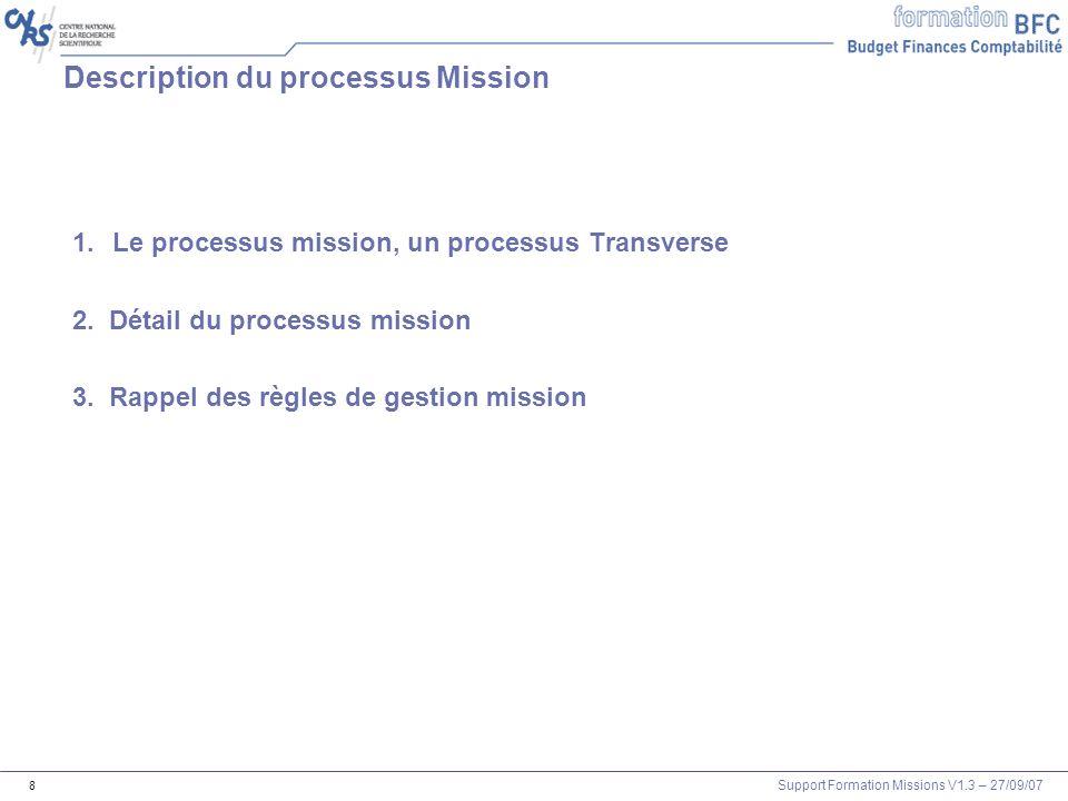 Support Formation Missions V1.3 – 27/09/07 9 Le processus mission, un processus Transverse Agents Missionnaires Missions ComptabilitéBudgetContrôle de Gestion Agents Fournisseurs SIRHUS XLAB BFC Agent non payé par le CNRS Agent payé par le CNRS