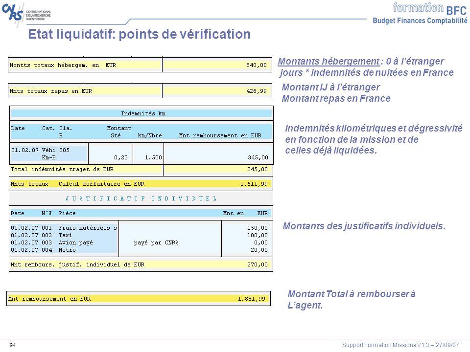 Support Formation Missions V1.3 – 27/09/07 94 Montants hébergement : 0 à létranger jours * indemnités de nuitées en France Montant IJ à létranger Mont
