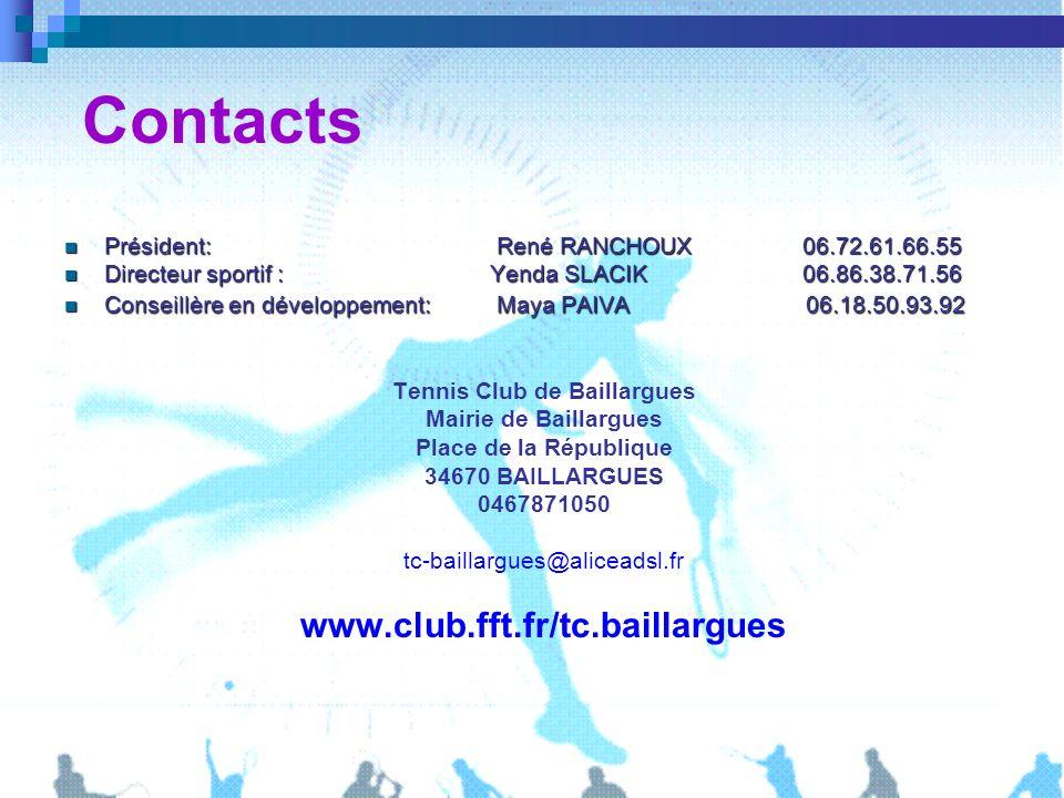 Contacts Président: René RANCHOUX 06.72.61.66.55 Président: René RANCHOUX 06.72.61.66.55 Directeur sportif: Yenda SLACIK 06.86.38.71.56 Directeur spor