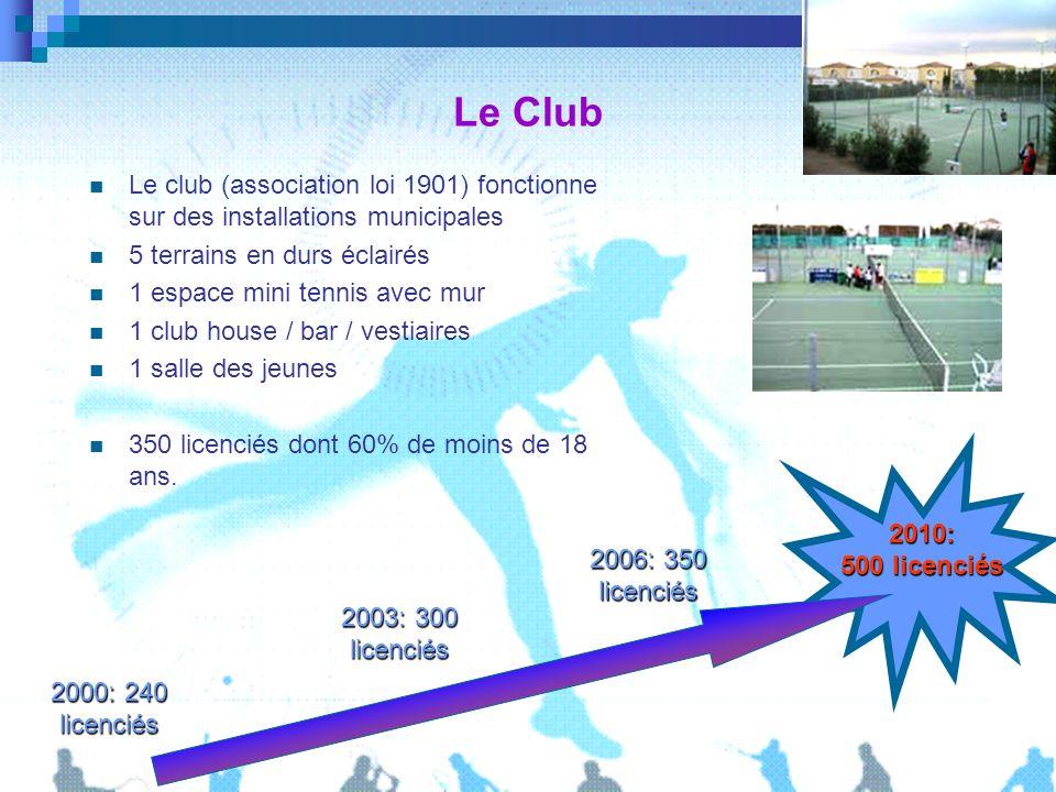 Le Club Le club (association loi 1901) fonctionne sur des installations municipales 5 terrains en durs éclairés 1 espace mini tennis avec mur 1 club h