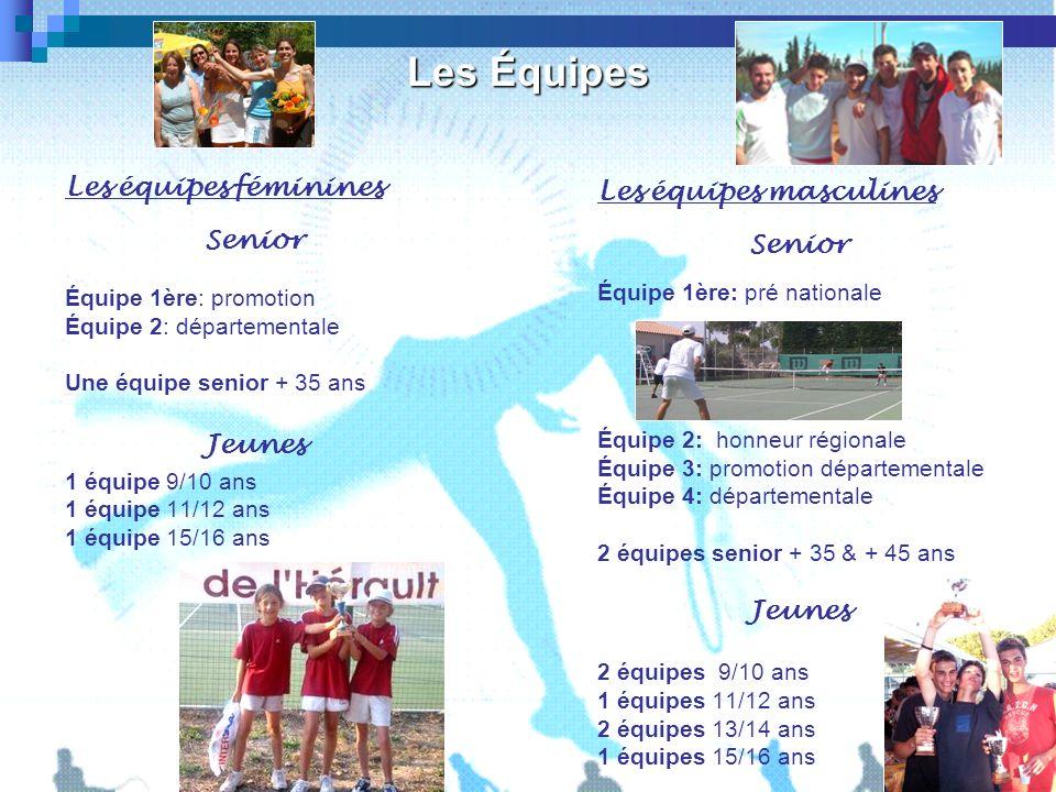 Les Équipes Les équipes féminines Senior Équipe 1ère: promotion Équipe 2: départementale Une équipe senior + 35 ans Jeunes 1 équipe 9/10 ans 1 équipe