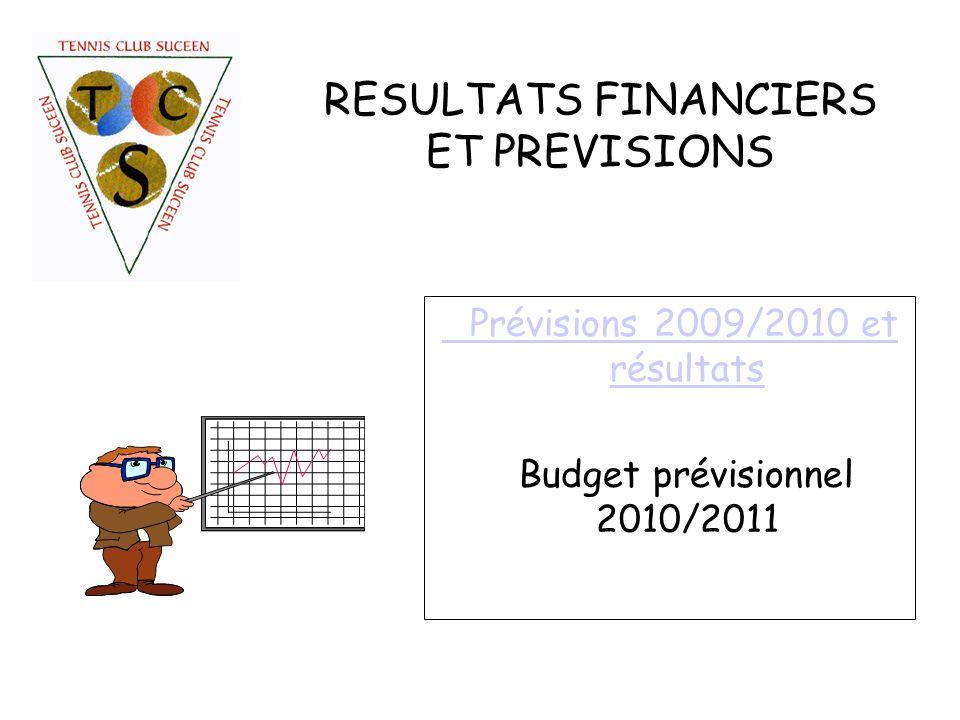 RESULTATS FINANCIERS ET PREVISIONS Prévisions 2009/2010 et résultats Budget prévisionnel 2010/2011