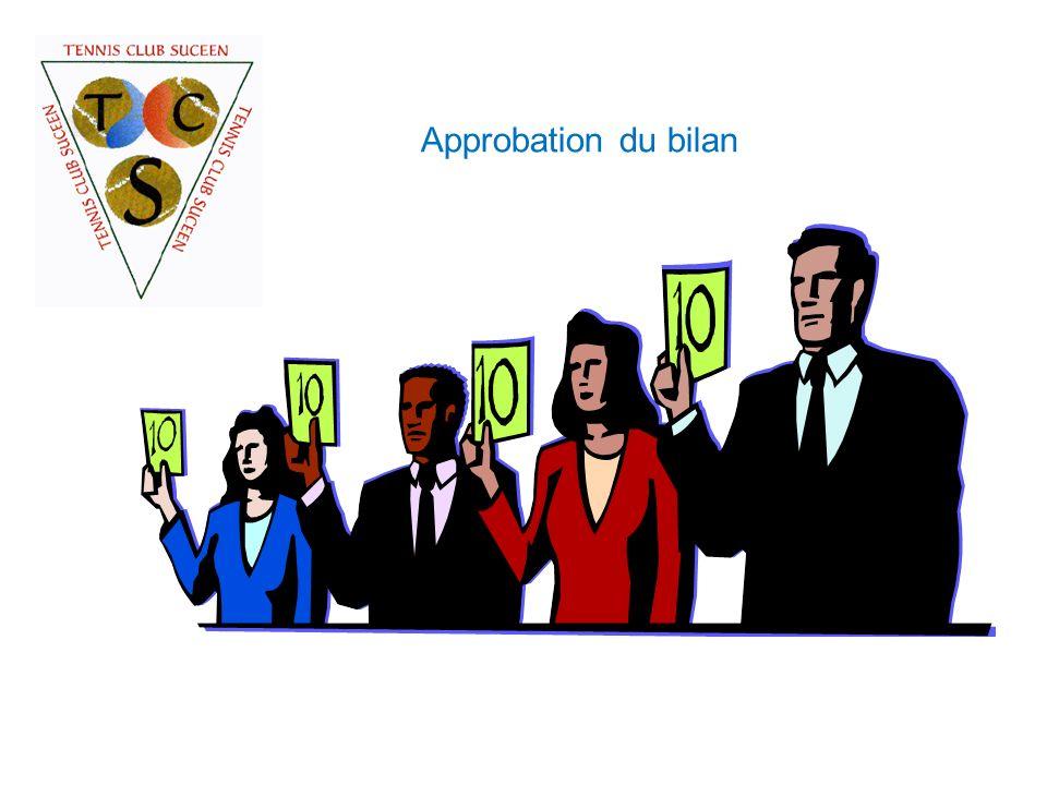 Approbation du bilan
