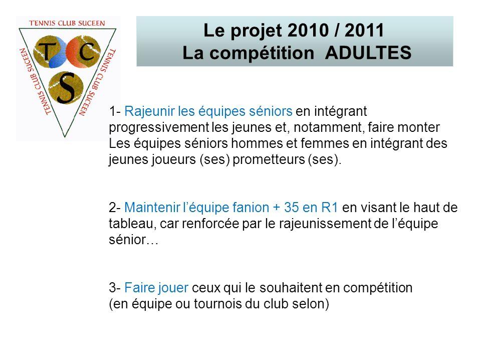 Le projet 2010 / 2011 La compétition ADULTES 1- Rajeunir les équipes séniors en intégrant progressivement les jeunes et, notamment, faire monter Les é
