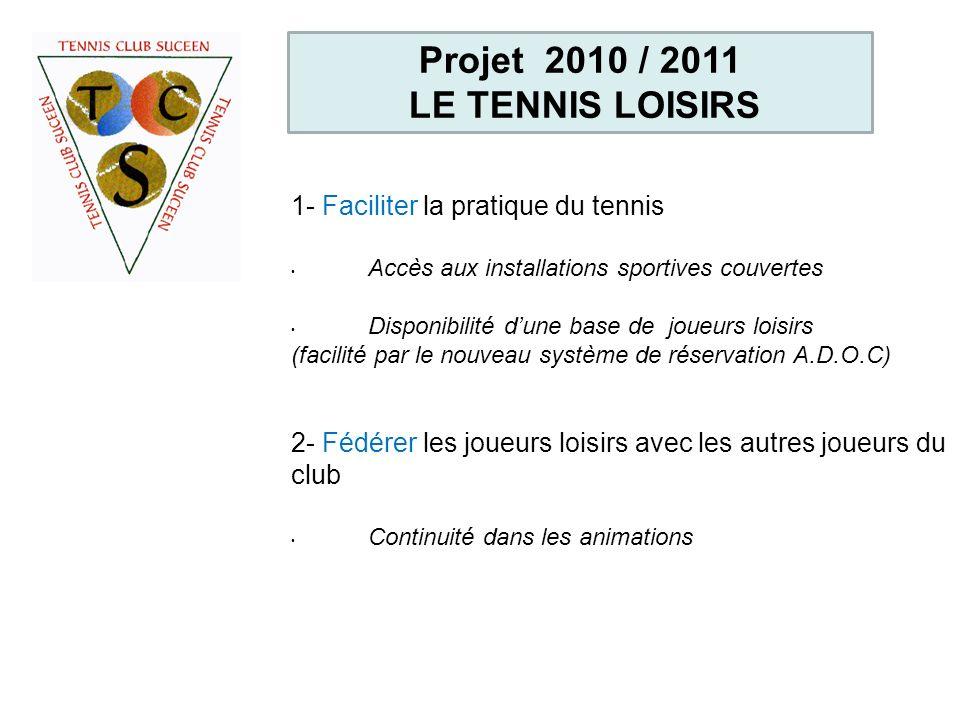 Projet 2010 / 2011 LE TENNIS LOISIRS 1- Faciliter la pratique du tennis Accès aux installations sportives couvertes Disponibilité dune base de joueurs