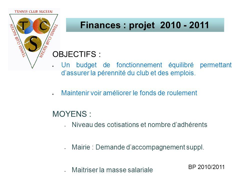 OBJECTIFS : Un budget de fonctionnement équilibré permettant dassurer la pérennité du club et des emplois. Maintenir voir améliorer le fonds de roulem