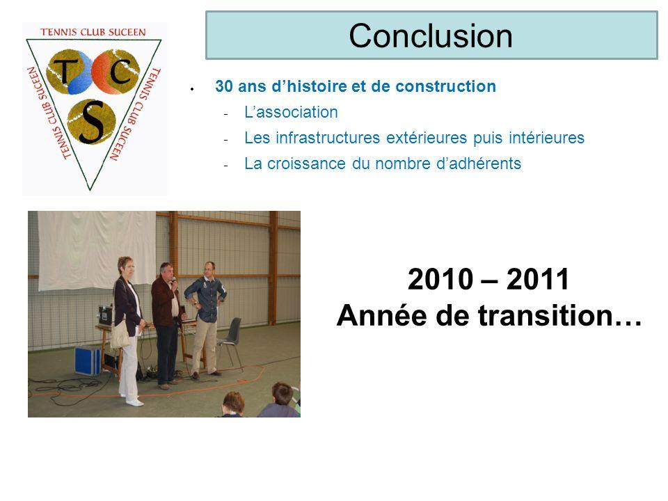 30 ans dhistoire et de construction Lassociation Les infrastructures extérieures puis intérieures La croissance du nombre dadhérents Conclusion 2010 –