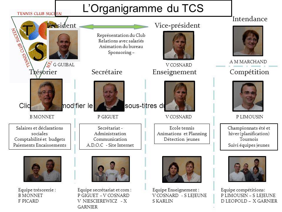 Cliquez pour modifier le style des sous-titres du masque LOrganigramme du TCS PrésidentVice-président Représentation du Club Relations avec salariés A