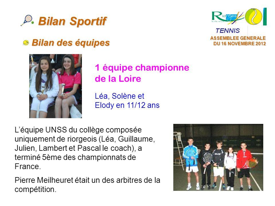 ASSEMBLEE GENERALE DU 16 NOVEMBRE 2012 Bilan Sportif Bilan des équipes 1 équipe championne de la Loire Léa, Solène et Elody en 11/12 ans Léquipe UNSS