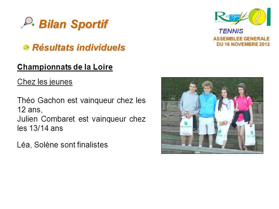 ASSEMBLEE GENERALE DU 16 NOVEMBRE 2012 Bilan Sportif Résultats individuels Championnats de la Loire Chez les jeunes Théo Gachon est vainqueur chez les
