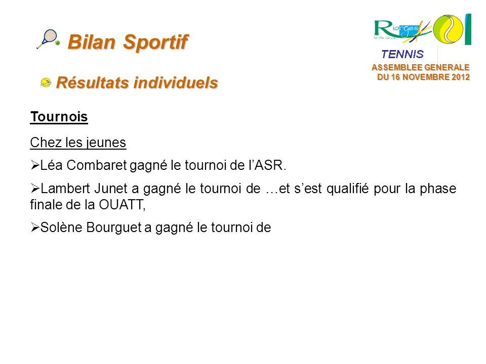 ASSEMBLEE GENERALE DU 16 NOVEMBRE 2012 Bilan Sportif Résultats individuels Tournois Chez les jeunes Léa Combaret gagné le tournoi de lASR. Lambert Jun