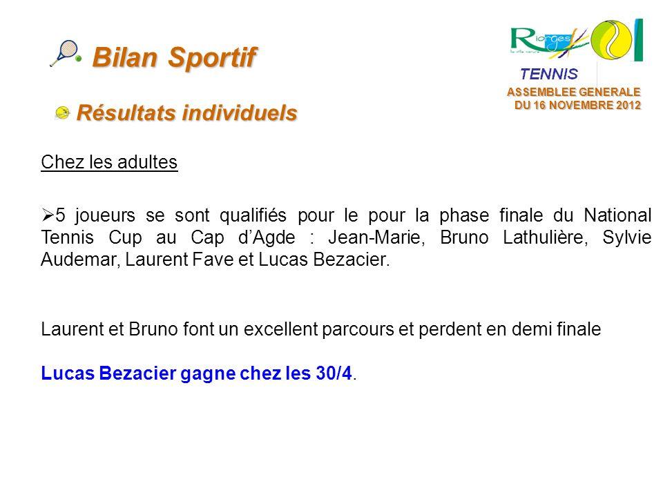 ASSEMBLEE GENERALE DU 16 NOVEMBRE 2012 Bilan Sportif Chez les adultes 5 joueurs se sont qualifiés pour le pour la phase finale du National Tennis Cup