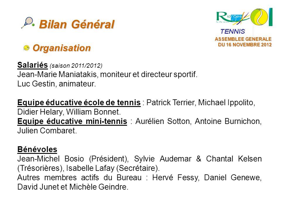ASSEMBLEE GENERALE DU 16 NOVEMBRE 2012 Bilan Général Organisation Salariés (saison 2011/2012) Jean-Marie Maniatakis, moniteur et directeur sportif. Lu