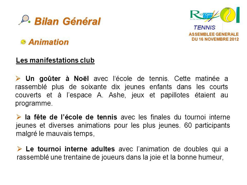 ASSEMBLEE GENERALE DU 16 NOVEMBRE 2012 Bilan Général Les manifestations club Animation Un goûter à Noël avec lécole de tennis. Cette matinée a rassemb
