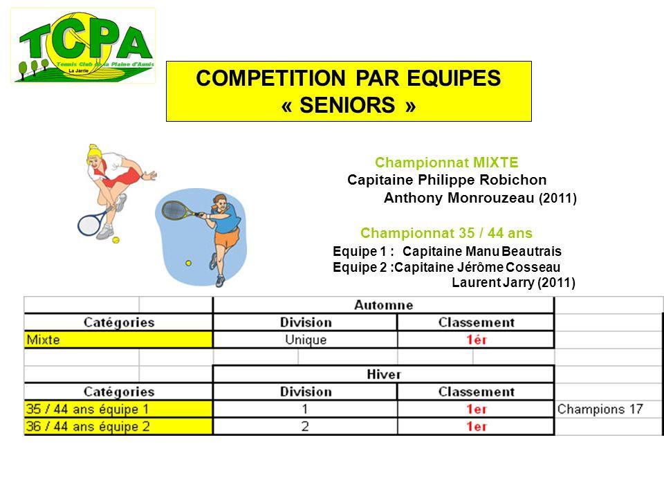 COMPETITION PAR EQUIPES « SENIORS » Championnat MIXTE Capitaine Philippe Robichon Anthony Monrouzeau (2011) Championnat 35 / 44 ans Equipe 1 : Capitaine Manu Beautrais Equipe 2 :Capitaine Jérôme Cosseau Laurent Jarry (2011)