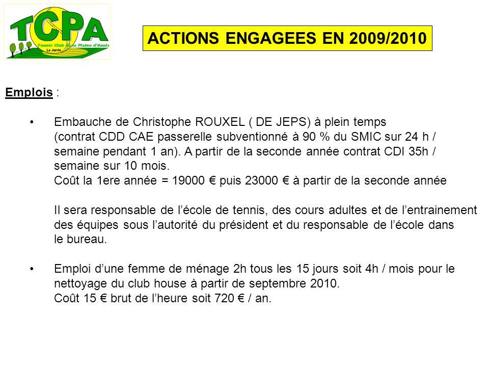 ACTIONS ENGAGEES EN 2009/2010 Emplois : Embauche de Christophe ROUXEL ( DE JEPS) à plein temps (contrat CDD CAE passerelle subventionné à 90 % du SMIC sur 24 h / semainependant 1 an).