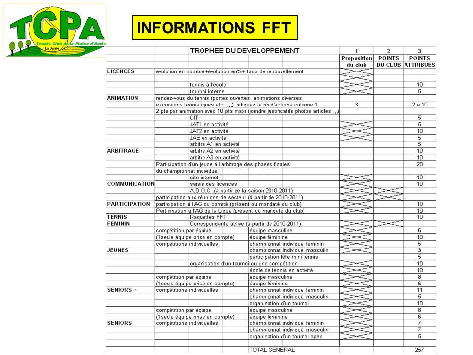 INFORMATIONS FFT