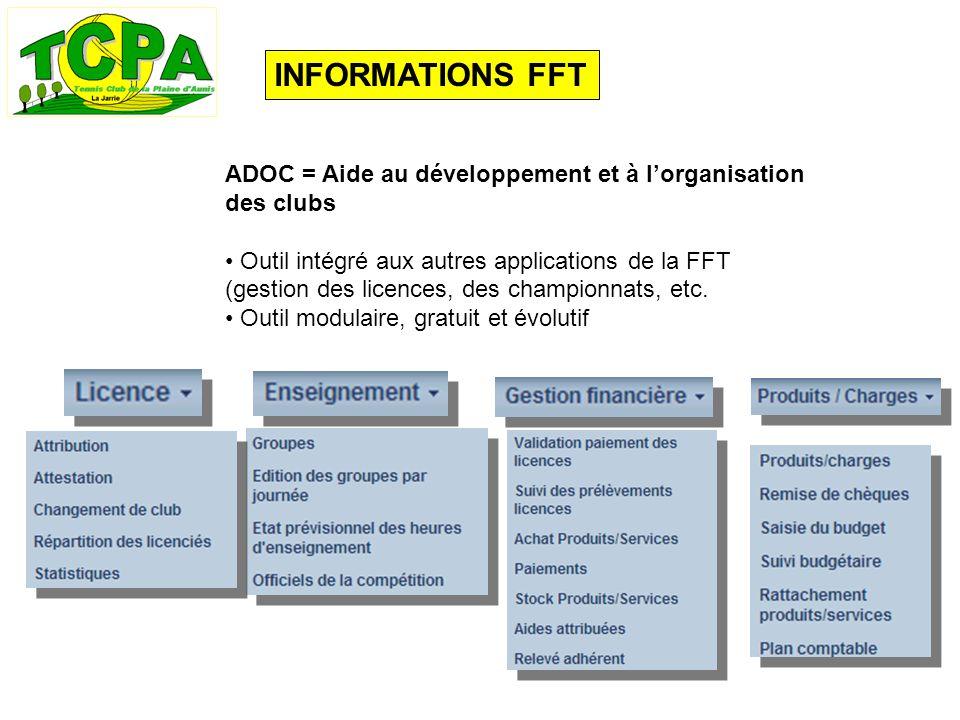 ADOC = Aide au développement et à lorganisation des clubs Outil intégré aux autres applications de la FFT (gestion des licences, des championnats, etc.