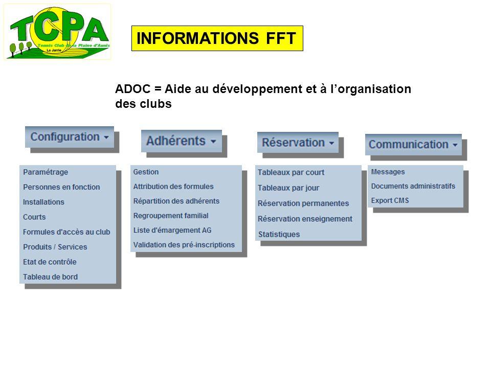 INFORMATIONS FFT ADOC = Aide au développement et à lorganisation des clubs