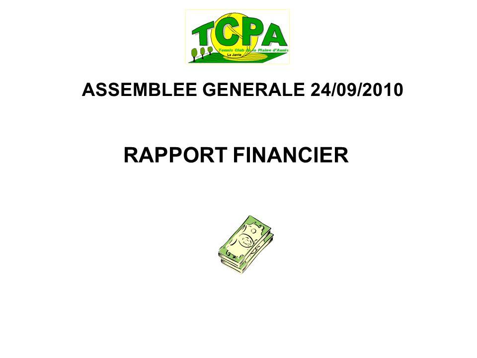 ASSEMBLEE GENERALE 24/09/2010 RAPPORT FINANCIER