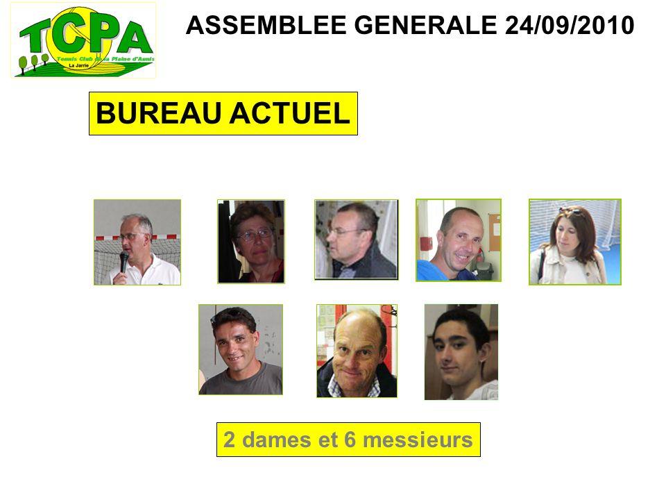 ASSEMBLEE GENERALE 24/09/2010 BUREAU ACTUEL 2 dames et 6 messieurs