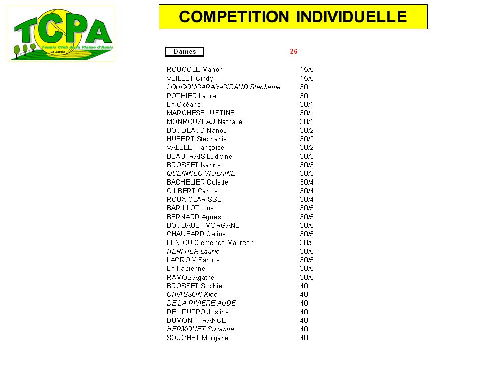 COMPETITION INDIVIDUELLE