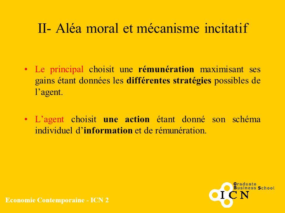 Economie Contemporaine - ICN 2 II- Aléa moral et mécanisme incitatif Le principal choisit une rémunération maximisant ses gains étant données les diff