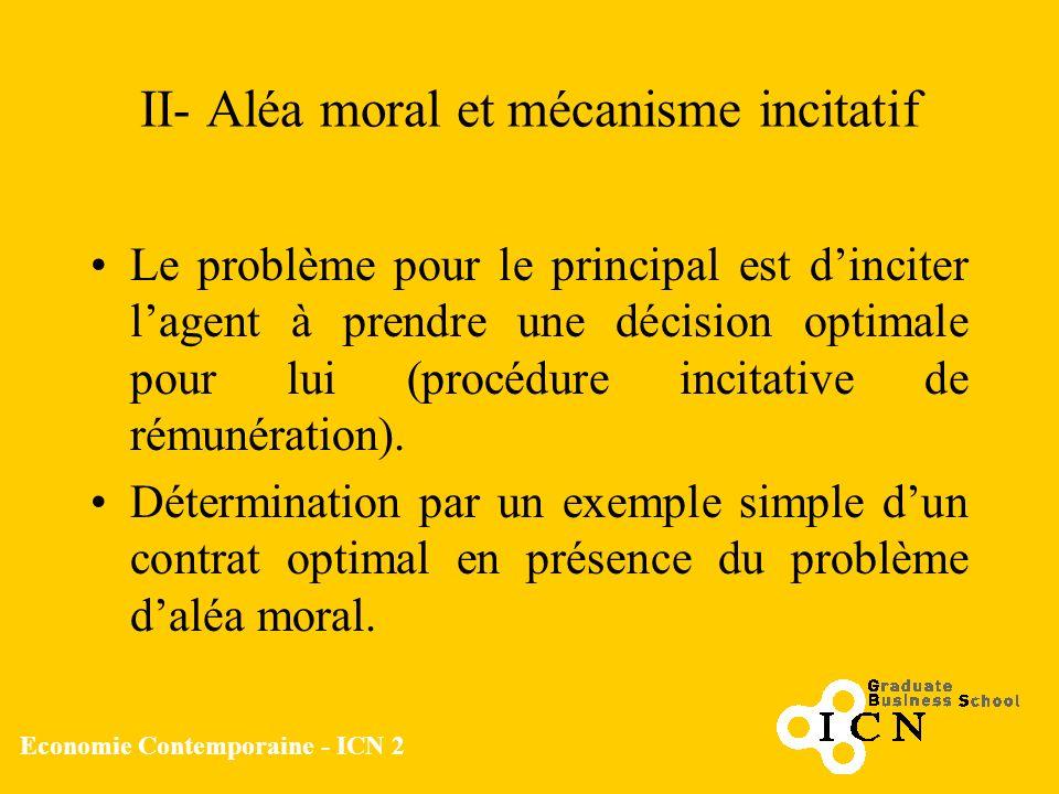Economie Contemporaine - ICN 2 II- Aléa moral et mécanisme incitatif Le problème pour le principal est dinciter lagent à prendre une décision optimale