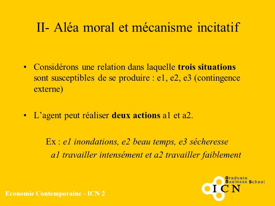 Economie Contemporaine - ICN 2 II- Aléa moral et mécanisme incitatif Considérons une relation dans laquelle trois situations sont susceptibles de se p