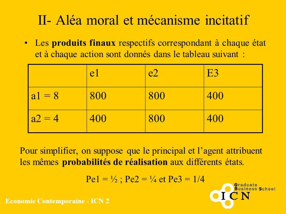 Economie Contemporaine - ICN 2 II- Aléa moral et mécanisme incitatif Les produits finaux respectifs correspondant à chaque état et à chaque action son