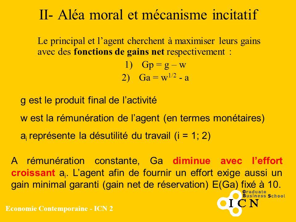 Economie Contemporaine - ICN 2 II- Aléa moral et mécanisme incitatif Le principal et lagent cherchent à maximiser leurs gains avec des fonctions de ga