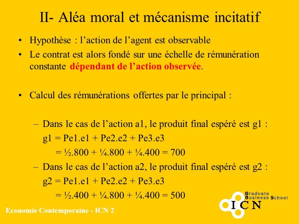 Economie Contemporaine - ICN 2 II- Aléa moral et mécanisme incitatif Hypothèse : laction de lagent est observable Le contrat est alors fondé sur une é