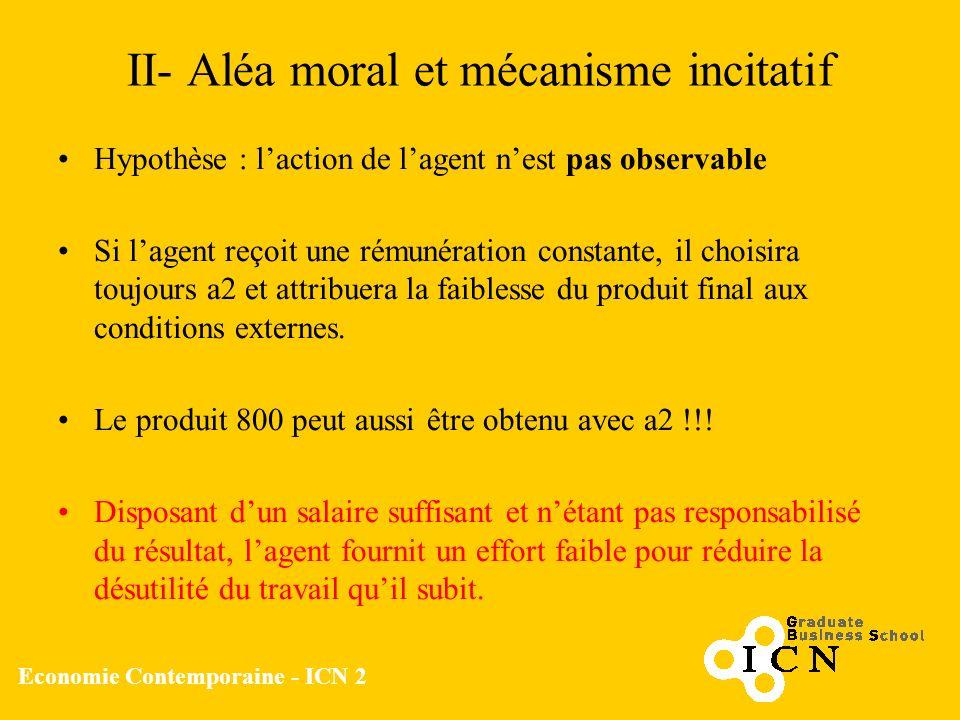 Economie Contemporaine - ICN 2 II- Aléa moral et mécanisme incitatif Hypothèse : laction de lagent nest pas observable Si lagent reçoit une rémunérati