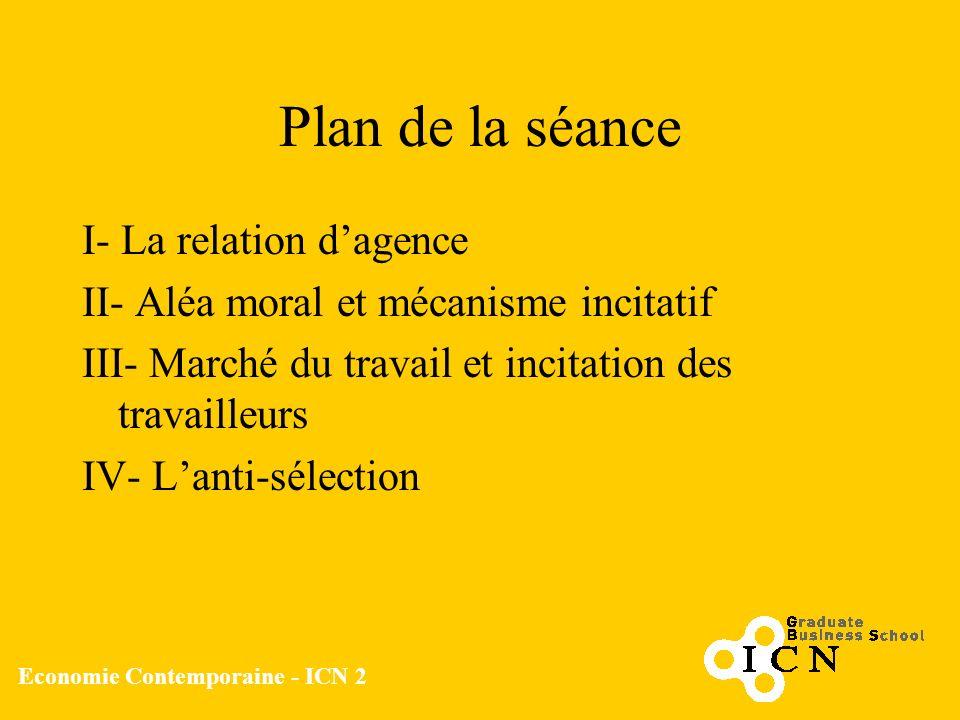 Economie Contemporaine - ICN 2 Plan de la séance I- La relation dagence II- Aléa moral et mécanisme incitatif III- Marché du travail et incitation des