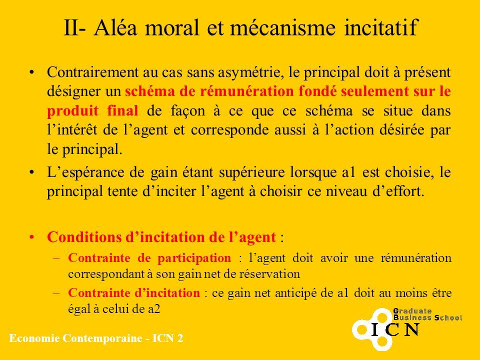 Economie Contemporaine - ICN 2 II- Aléa moral et mécanisme incitatif Contrairement au cas sans asymétrie, le principal doit à présent désigner un sché