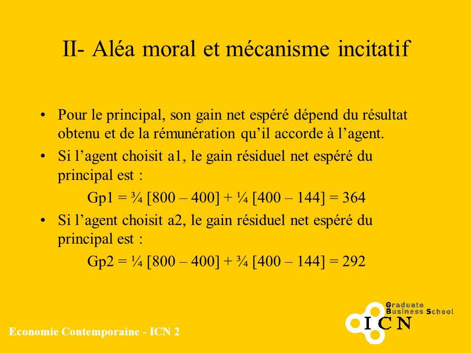 Economie Contemporaine - ICN 2 II- Aléa moral et mécanisme incitatif Pour le principal, son gain net espéré dépend du résultat obtenu et de la rémunér