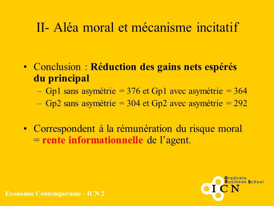 Economie Contemporaine - ICN 2 II- Aléa moral et mécanisme incitatif Conclusion : Réduction des gains nets espérés du principal –Gp1 sans asymétrie =