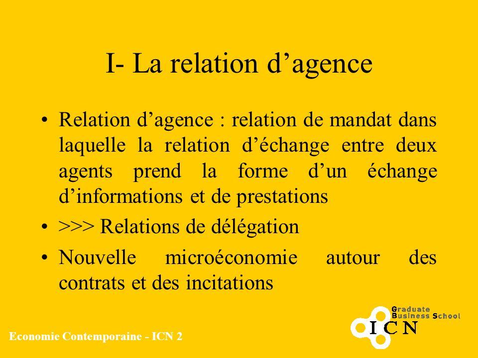 Economie Contemporaine - ICN 2 I- La relation dagence Relation dagence : relation de mandat dans laquelle la relation déchange entre deux agents prend