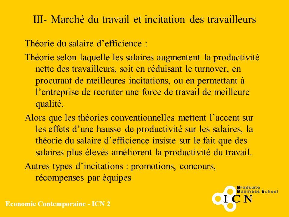 Economie Contemporaine - ICN 2 III- Marché du travail et incitation des travailleurs Théorie du salaire defficience : Théorie selon laquelle les salai