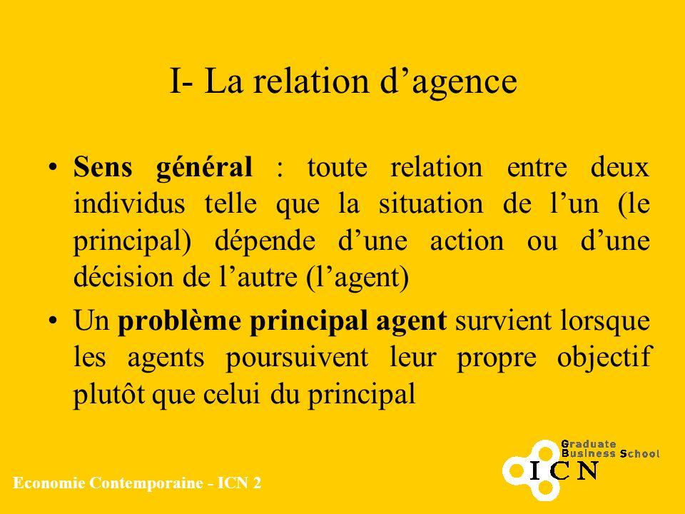 Economie Contemporaine - ICN 2 I- La relation dagence Sens général : toute relation entre deux individus telle que la situation de lun (le principal)