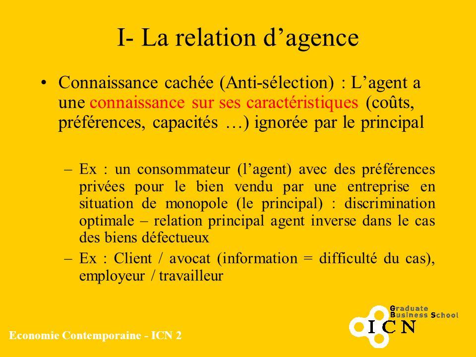 Economie Contemporaine - ICN 2 I- La relation dagence Connaissance cachée (Anti-sélection) : Lagent a une connaissance sur ses caractéristiques (coûts